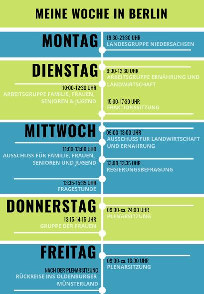 Wochenplan - Meine Woche in Berlin